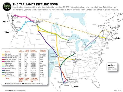 Tar Sands Pipeline Boom - Solve Climate News