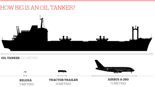tanker-graphic.png