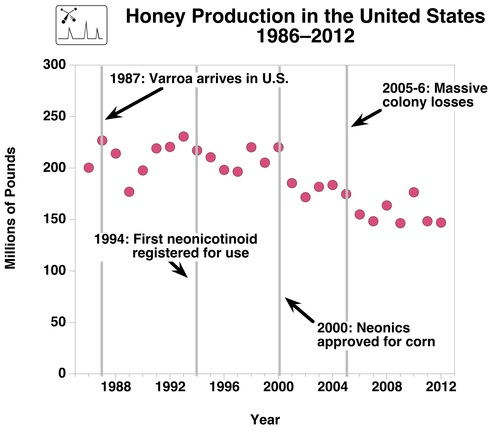 Honey production.jpg