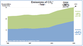 Global Emissions Growth.PNG