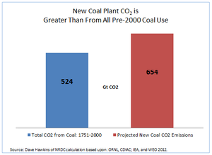 Power Plant Coal Lock-In.png