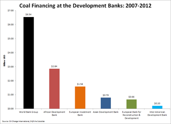 Development Bank Coal Financing2.png