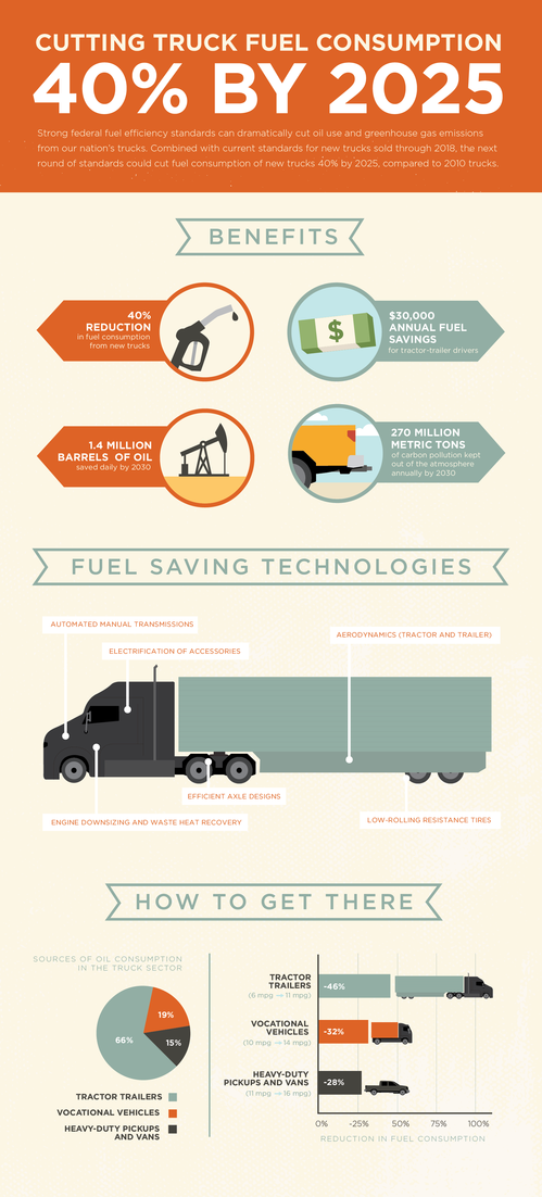 Truck Standards Infographic - Final.png