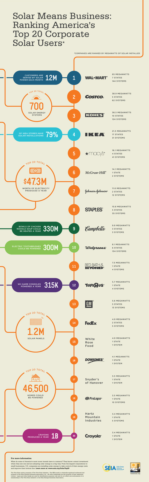 Solar-means-business-infographic.jpg