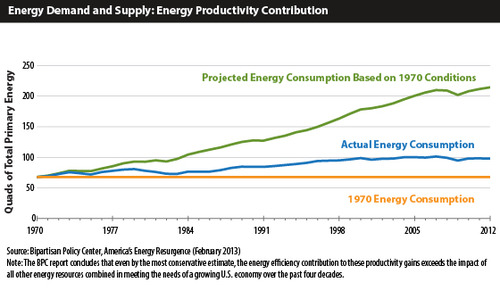Figure 4 Annual Energy Report 560 px.jpg