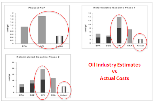 Oil Industry Historic Cost Est.PNG