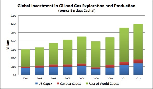 Graph 4 A Stevenson Global Investment.png