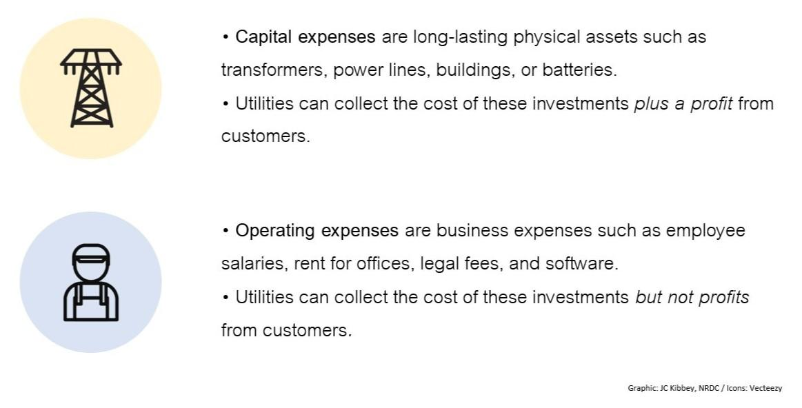 Utility Capital versus Operating Expenses Explained
