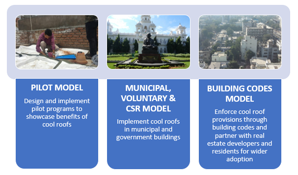 Keeping It Cool: Models for City Cool Roof Programs | NRDC