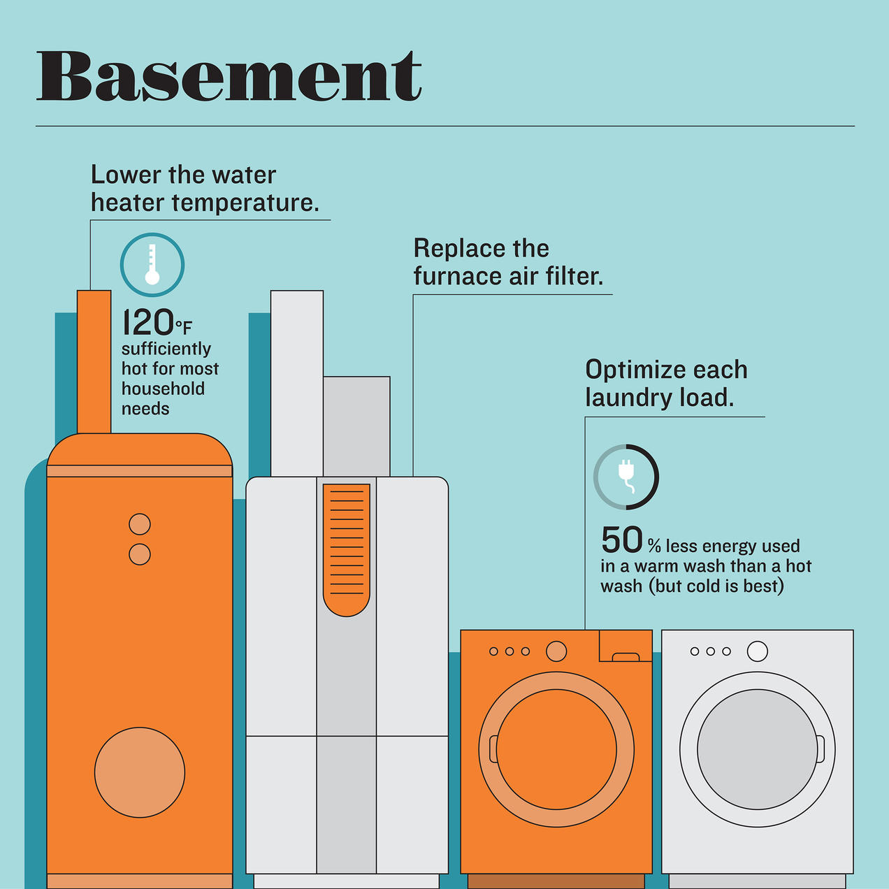 The Energy-Efficient Home Makeover | NRDC