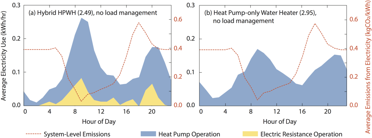 NRDC Explains Role of Electric Heat Pumps in Home Efficiency