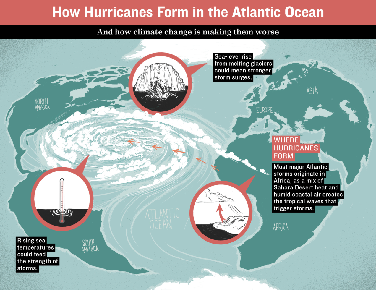 Hurricanes and Climate Change: Everything You Need to Know