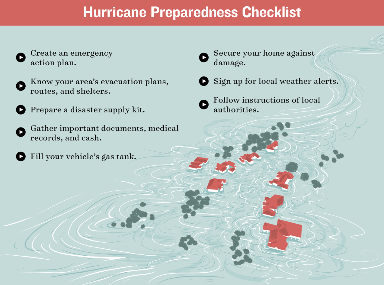 Hurricanes and Climate Change: Everything You Need to Know | NRDC