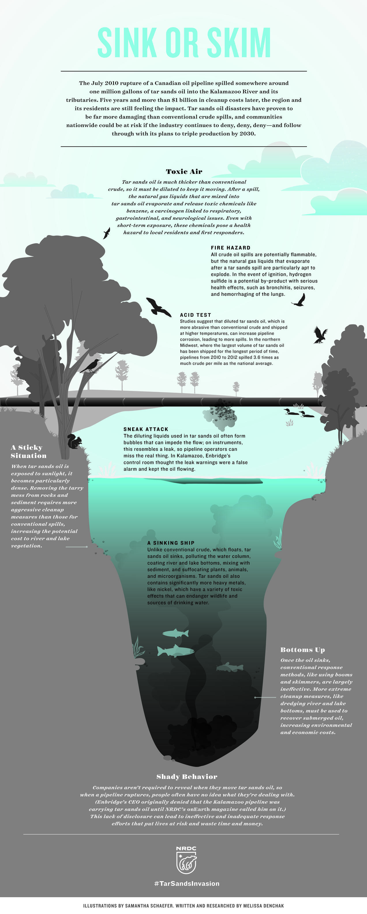 The Impacts of a Tar Sands Oil Spill | NRDC