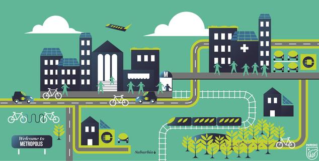 Infographic: Clean and Modern Transportation in the City