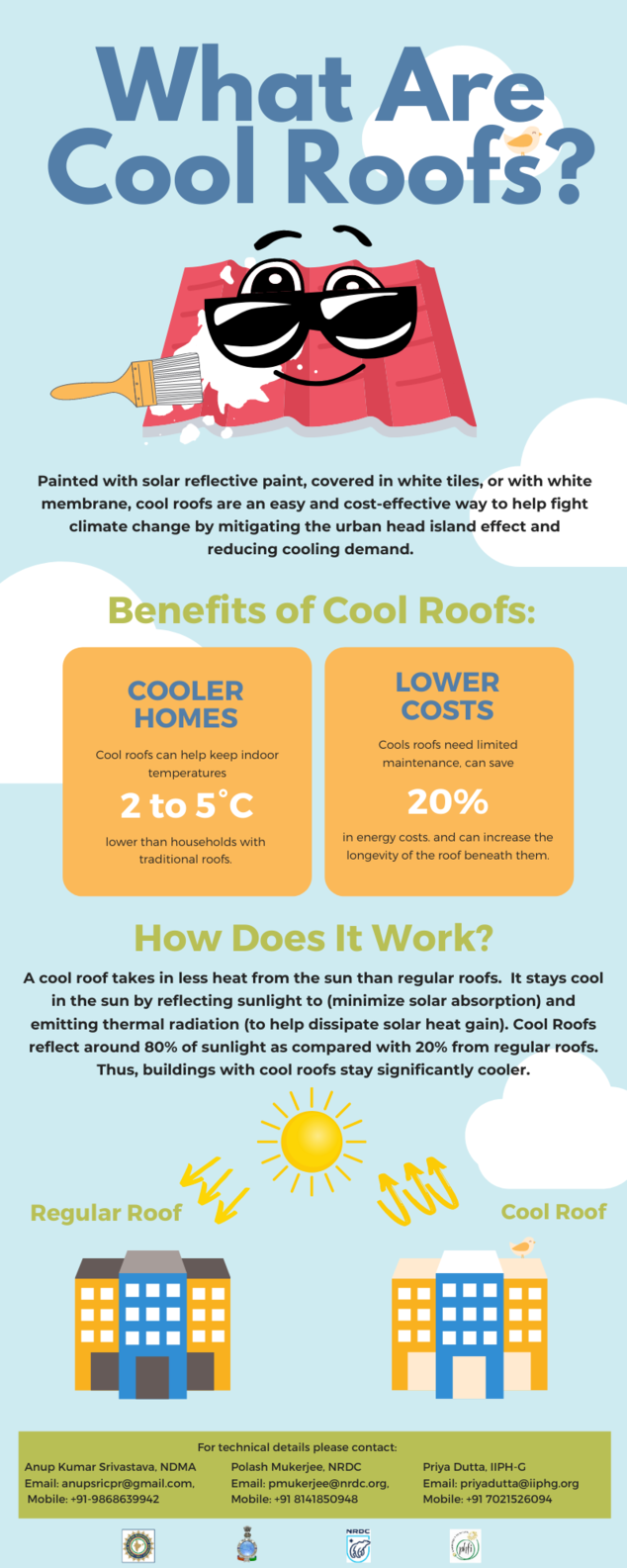 What are Cool Roofs Infographic