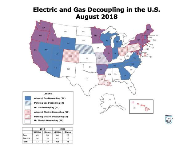 A map of the U.S., indicating which states have adopted gas and/or electric decoupling