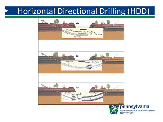 Pipeline horizontal directional drilling (HDD) graphic