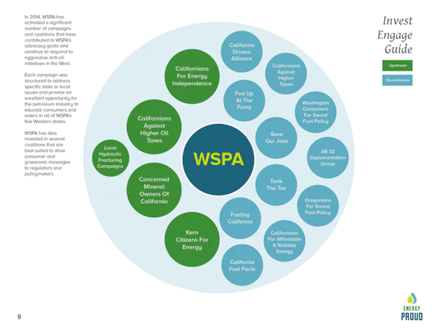 WSPA powerpoint graphic